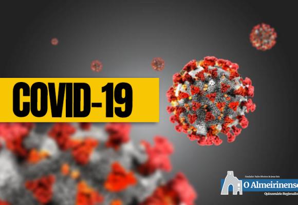 Covid-19: Concelho regista aumento de casos ativos